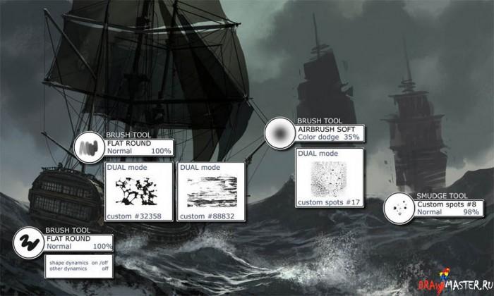 """Учимся рисовать Корабли """"Зимняя Блокада""""."""