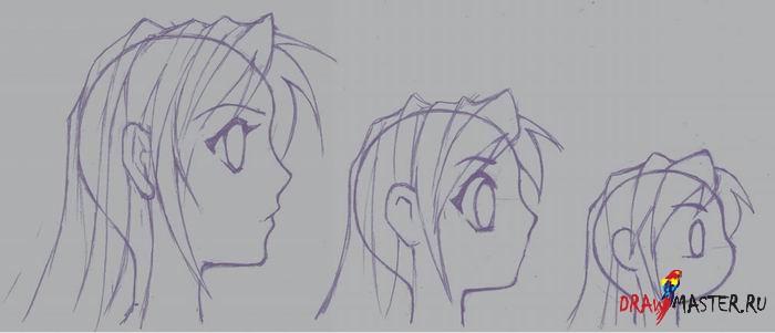 Как рисовать мангу, советы по рисованию для начинающих.