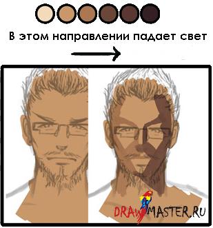 Как нарисовать Мужчину среднего возраста