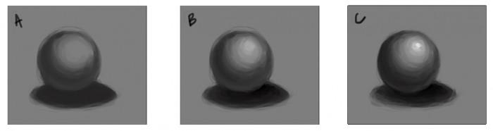 Как нарисовать портрет Мужчины в ч/б