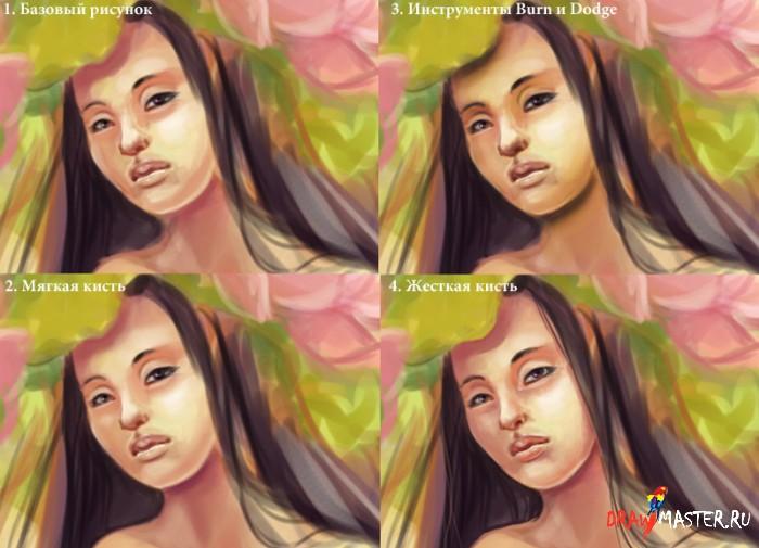 Основы рисования в Фотошопе. Часть 1