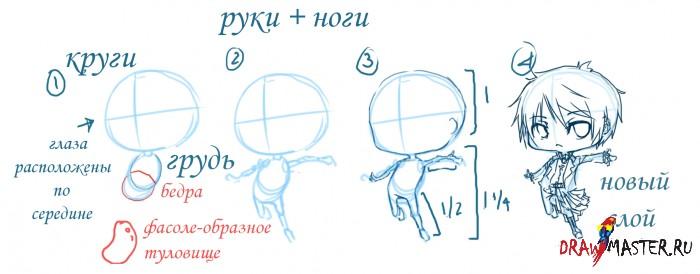 Мега урок по рисованию Чиби (Chibi)