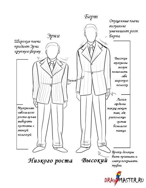Как нарисовать мужской Пиджак. Как правильно одеть своего персонажа