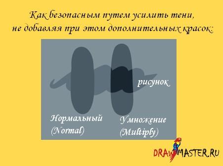 Как создавалась картина «Светлые Мечты»