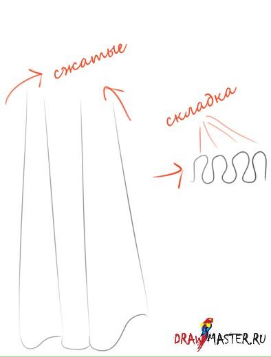 Как нарисовать Одежду и Складки - Часть 1