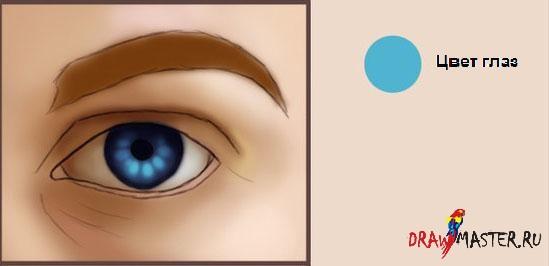 Рисуем удивительные глаза