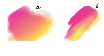 Основные ошибки при Цифровом Рисовании
