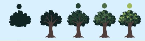 Как нарисовать Листву дерева