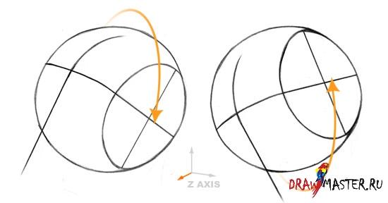 Как рисовать Голову под разными углами