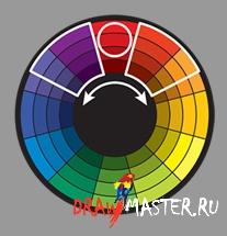Цветовая гармония. Как сделать рисунок лучше?