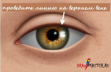 Как нарисовать Реалистичные глаза – Часть 3