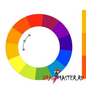 Практический курс по Цвету – Часть 1