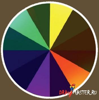 Третичная цветовая схема