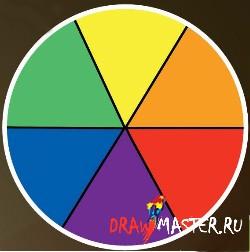 Существует три базовых цвета красный