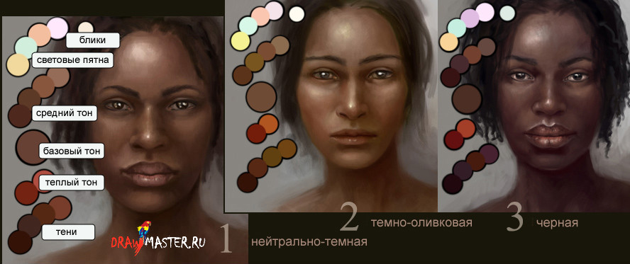 Как сделать рисунок светлее