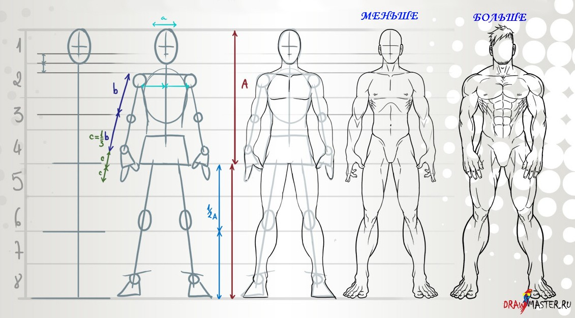Как нарисовать парня / мужчину