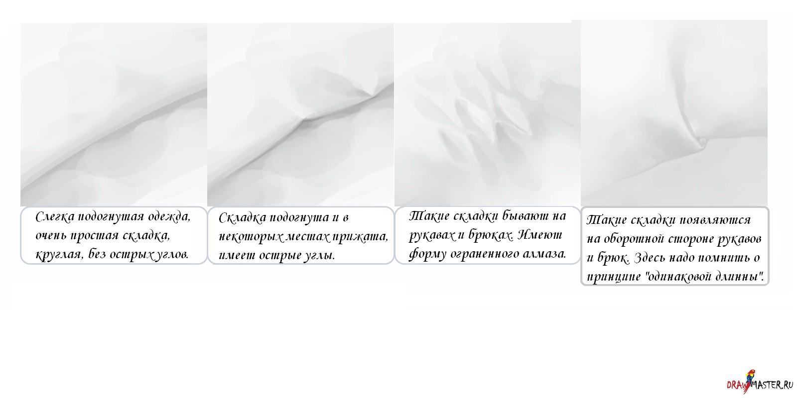 как рисовать текстуры: