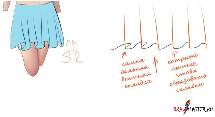 Одежда рисовать юбки