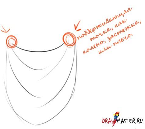 Как нарисовать складки на юбке